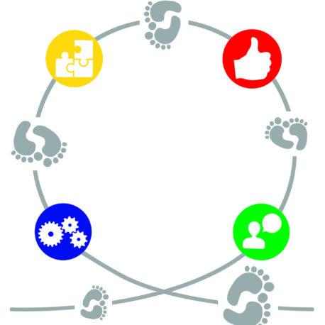 Logo Willkommensweg